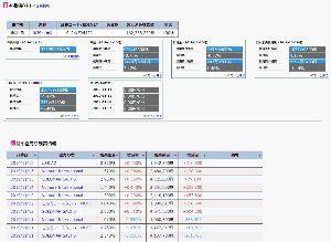 8256 - (株)プロルート丸光 ぽんつーは既に4社と大口個人が入ってますね  何?大口個人の空売り残2,636,700株って?。。。