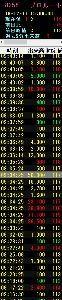 8256 - (株)プロルート丸光 今日の9:34:25の成買?の総数238,800株 エクセルにぶっこんで、きっちり計算すると 総額2