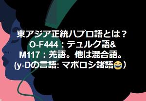 日本語の起源 「ハプロ言語論」では、言語を次のように区別する:  (1)四大正統ハプロ語族(他は、混合諸語) ①
