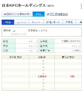 9873 - 日本KFCホールディングス(株) PTS、株は騙し合いと潰し合い・・そして、東京電力には気tigaiも居る。