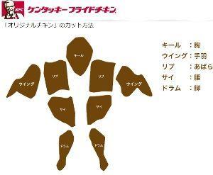9873 - 日本KFCホールディングス(株) 日本KFCのHPに、「よくある質問」コーナがあります。 そこの「Q_1羽から何個の「オリジナルチキン