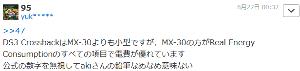 7261 - マツダ(株) 🌀 yuk の おとぼけ&インネン付け 集 🌀 /8月22日 00:32  ////////////