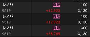 9519 - (株)レノバ 行き詰まり線からの上放れ十字線 買いの圧力から売りに転換するときによくでるやーつ🥶 今日の高値つけて