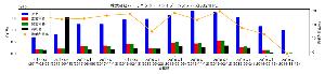 6324 - (株)ハーモニック・ドライブ・システムズ グラフ作りました。