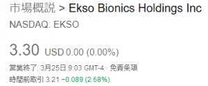 EKSO - エクソ・バイオニック・ホールディングズ Ekso Bionics® Announces Reverse Stock Split