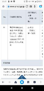 4549 - 栄研化学(株) https://www.amed.go.jp/news/topics/covid19_06.html