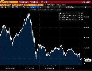 tryjpy - トルコ リラ / 日本 円 株価低迷に苦しむ欧州系銀行。 歴史的な低金利(&コロナでの低成長)に直面し、 合併/統合やオ