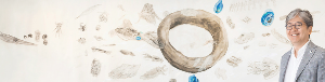 4587 - ペプチドリーム(株) ドーナツ化現象  いずれ分かる時がくるために  一言  応仁の乱だよ、この国も  あの国も  一刀両