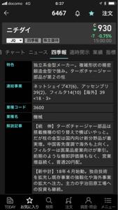 6467 - (株)ニチダイ 今更ながらおさらい