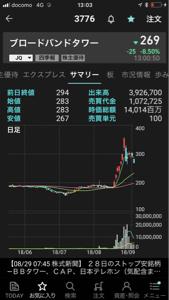 6467 - (株)ニチダイ BB Tower崩壊の兆し  サービス開始で一服感。