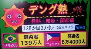 8301 - 日本銀行 もう,BOJは 矢折れ銃弾は無し まるで落人だなぁ〜。  蚊/mosqitoにお気をつけ下さい。