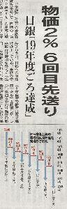 8301 - 日本銀行 もう ボロボロ&ボロだしなぁ〜。 まさに破綻