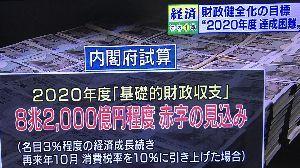 8301 - 日本銀行 もう ど〜するつもりだったの 本件に対し 責任のいったんは 我等のクロちゃんにも有るよ!