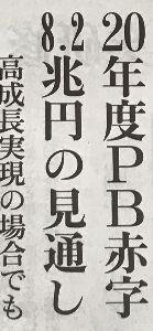 8301 - 日本銀行 PBすら 完全に 200%改善不能クサイ?  もう 藤巻さんの世界だなぁ!