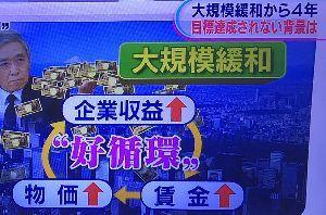 8301 - 日本銀行 全ては 絵に書いたモチだったんだ!