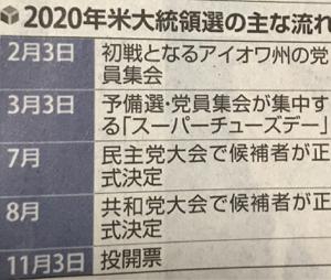 8301 - 日本銀行 誰れがなっても 小国USに期待不能だよな