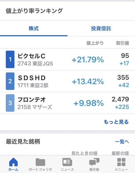 6731 - (株)ピクセラ 夏子♡おはよ。  今日も値上率1位やん!😭