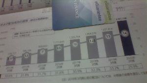 4975 - (株)JCU 3355円おめでとう御座います^^大陸様 2461 445円9:34 人生バラ色^^