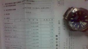 4975 - (株)JCU 3110円大陸様^^ 2461 446円人生バラ色^^