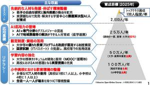 3655 - (株)ブレインパッド 日本政府のAI関連 載せとくで..