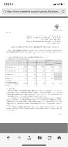 6070 - キャリアリンク(株) 上がれー