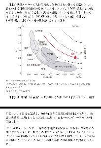 3422 - (株)丸順 実は同事業に参加している3社(日本製鉄、JFE、神戸鋼)とも開発に成功しています。 その中でもJFE