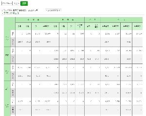 3422 - (株)丸順 2021年5月自動車(登録車)販売台数 ホンダ 15,795台 前年同月比 5%減 19年5月比 4