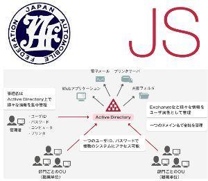 9758 - ジャパンシステム(株) bscさんこんにちわ。  最近レスさんの投稿がなくさびしいですね~  会社のメールでWEBに公開して