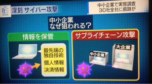 9758 - ジャパンシステム(株) セキュリティが脆弱な 中小企業を攻撃し、 大企業の情報を入手する 手口