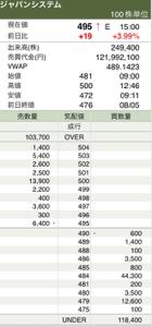 9758 - ジャパンシステム(株) このS高は理想的ですよね🙏😁