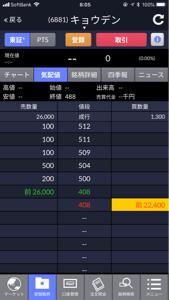 6881 - (株)キョウデン 記念撮影🌟