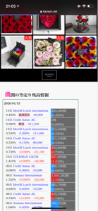 6572 - RPAホールディングス(株) ↓