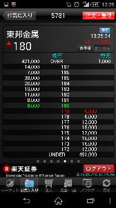 5781 - 東邦金属(株) > きそうですね、、  ですね(^^) 182~185のアクが抜けるとスッーーと 190円台に