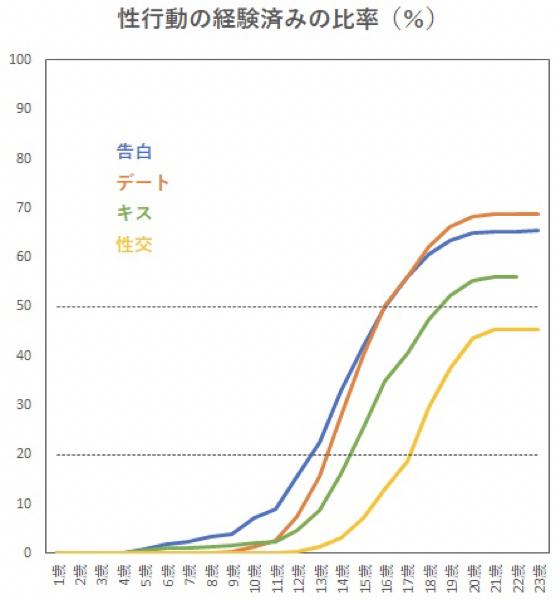 3747 - (株)インタートレード 上昇トレンド!