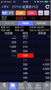 1711 - (株)省電舎ホールディングス 500円に4000入りましたー