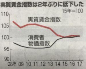 """日本経済 """"HARDLANDING"""" への道程 肝心かなめの内需が 今や4兆稼ぎ出してる インバウンドのみで 青息吐息ってか?  日本経済コロスにゃ"""