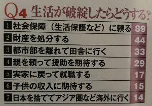 """日本経済 """"HARDLANDING"""" への道程 身の振り方を 考えねばなぁ〜〜!"""