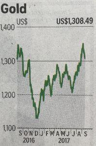 """日本経済 """"HARDLANDING"""" への道程 NY's Gold価格 複雑化の中で••••&bu"""