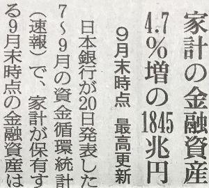 """日本経済 """"HARDLANDING"""" への道程 これが有るから 大丈夫だとさ!  誰一人 自分のトラの子/個人金融資産を 差し出す気は無いのにね!"""