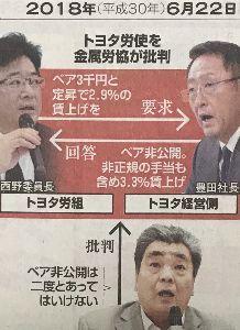 """日本経済 """"HARDLANDING"""" への道程 トヨタ!  2023年頃には 電気自動車に乗り遅れ Sharp  東芝 同様に TOYOTA は 3"""
