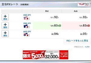 ー 日経平均株価・etc ー 反発後、伸び悩んだ日、、。