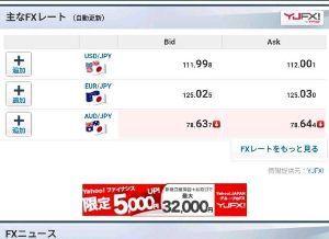 ー 日経平均株価・etc ー 日経平均株価は、50円程 高い、、。