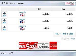 ー 日経平均株価・etc ー 今週の、株式市況  続伸、、。