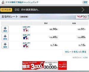 ー 日経平均株価・etc ー 東京外為市場概況、8時・売り先行、、。