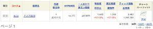9233 - アジア航測(株) ◆HYPER空売り受付不可  ・HYPER料という手数料がかかる。 ・当日中に決済する必要がある。(