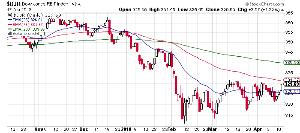 """日興ラサール・グローバルREITファンド どーもです。lok*****さん ~ こんな日にこのタイミングで""""3月の貿易収支&rdq"""