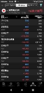 9021 - 西日本旅客鉄道(株) 良いタイミングだったと今思う。
