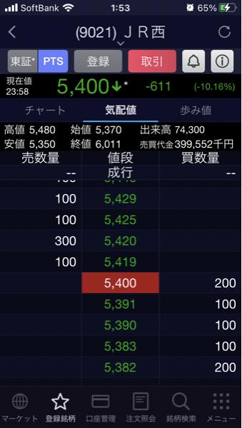 9021 - 西日本旅客鉄道(株) PTS最悪です