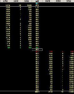 2317 - (株)システナ 最後は1066-1088の間で集めていたのかもしれませんね。それぞれ1万以上の数量ですが、件数的には
