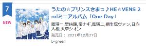 2706 - (株)ブロッコリー オリコン デイリーアルバムランキング(10/26)  7位:うたの☆プリンスさまっ♪HE☆VENS